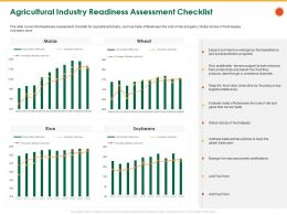 Agricultural Industry Readiness Assessment Checklist Open Ppt Powerpoint Presentation File Deck