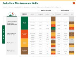 Agricultural Risk Assessment Matrix And Rice Ppt Powerpoint Presentation File Diagrams