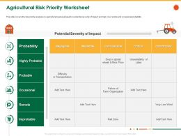 Agricultural Risk Priority Worksheet Farm Ppt Powerpoint Presentation File Files
