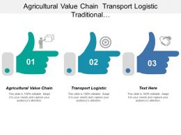 Agricultural Value Chain Transport Logistic Traditional Merchandising Distribution