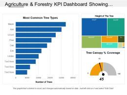 Agriculture And Forestry Kpi Dashboard Showing Most Common Tree Types Height Of The Tree