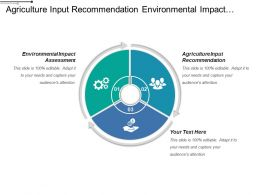 Agriculture Input Recommendation Environmental Impact Assessment Government Agency