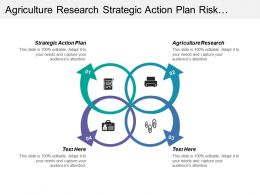 Agriculture Research Strategic Action Plan Risk Factor Regulatory Compliance