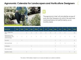 Agronomic Calendar For Landscapers And Horticulture Designers Ppt Slides