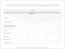 Agronomic Calendar For Lawn And Landscape Services Ppt Slides