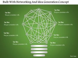 Ah Bulb With Networking And Idea Generation Concept Powerpoint Template