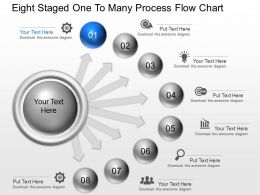 ah Eight Staged One To Many Process Flow Chart Powerpoint Template