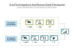 AI And Cloud Integration To Assist Business Growth And Development