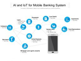 AI And IoT For Mobile Banking System