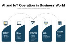AI And IoT Operation In Business World