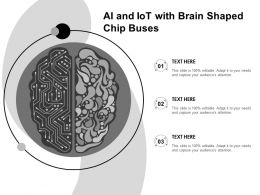 AI And IoT With Brain Shaped Chip Buses