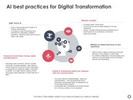 AI Best Practices For Digital Transformation Ppt Powerpoint Presentation Professional Rules