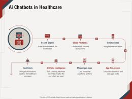 AI Chatbots In Healthcare Facebook Connect Ppt Powerpoint Presentation Diagram Lists