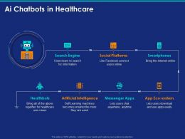 Ai Chatbots In Healthcare Ppt Powerpoint Presentation Professional File