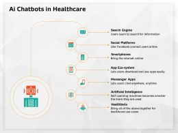 AI Chatbots In Healthcare Social Platforms Ppt Powerpoint Presentation Inspiration