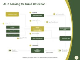 AI In Banking For Fraud Detection Auth Request Ppt Powerpoint Presentation Visual Aids Deck