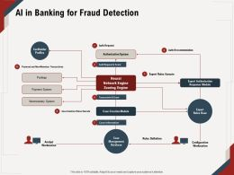 AI In Banking For Fraud Detection Creation Rules Ppt Powerpoint Presentation Diagram Templates