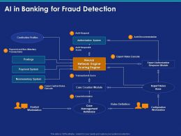 AI In Banking For Fraud Detection Ppt Powerpoint Presentation Inspiration