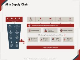 AI In Supply Chain Pervasive Visibility Ppt Powerpoint Presentation File Background Images