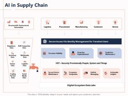 AI In Supply Chain Secure Access Powerpoint Presentation Master Slide