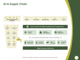 AI In Supply Chain Transient Users Ppt Powerpoint Presentation Layouts Brochure