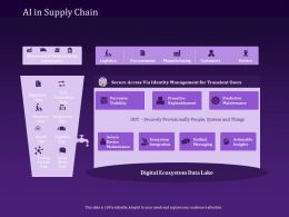 AI In Supply Chain Visibility Ppt Powerpoint Presentation Smartart