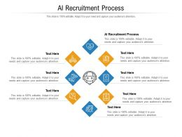 AI Recruitment Process Ppt Powerpoint Presentation Model Picture Cpb