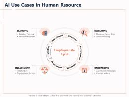 AI Use Cases In Human Resource Automated Messages Ppt Powerpoint Presentation Format
