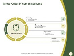 AI Use Cases In Human Resource Career Sites Ppt Powerpoint Presentation Diagram Ppt