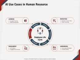 AI Use Cases In Human Resource Dynamic Career Ppt Powerpoint Presentation File Diagrams