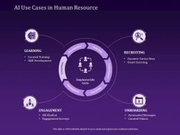 AI Use Cases In Human Resource Ppt Powerpoint Presentation File Aids