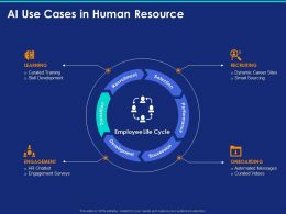 AI Use Cases In Human Resource Ppt Powerpoint Presentation Summary