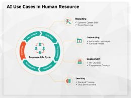 AI Use Cases In Human Resource Smart Sourcing Ppt Powerpoint Presentation Ideas