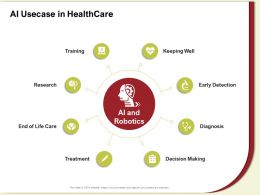 AI Usecase In Healthcare Diagnosis Ppt Powerpoint Presentation File Infographics