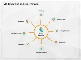 AI Usecase In Healthcare Early Detection Ppt Powerpoint Presentation Professional