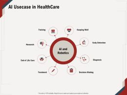 AI Usecase In Healthcare End Of Life Care Ppt Powerpoint Presentation File Example File