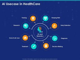 AI Usecase In Healthcare Ppt Powerpoint Presentation Gallery Template