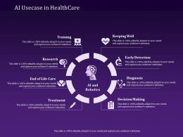 AI Usecase In Healthcare Ppt Powerpoint Presentation Icon Elements