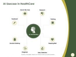 AI Usecase In Healthcare Robotics Ppt Powerpoint Presentation Ideas Example Topics