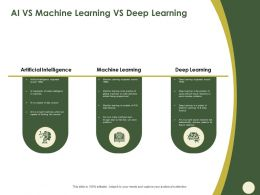 AI Vs Machine Learning Vs Deep Learning Data Science Ppt Powerpoint Presentation File Files