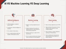 AI Vs Machine Learning Vs Deep Learning Data Subset Ppt Powerpoint Presentation File Icon