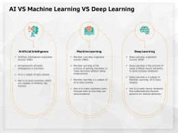 AI Vs Machine Learning Vs Deep Learning Feature Detection Ppt Powerpoint Presentation Icon