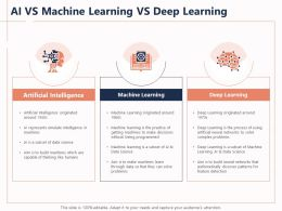 AI Vs Machine Learning Vs Deep Learning Learning Originated Ppt Powerpoint Presentation Icons