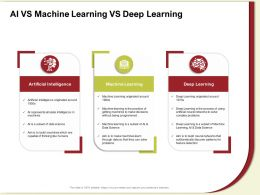 AI Vs Machine Learning Vs Deep Learning Originated Around Ppt Powerpoint Presentation File