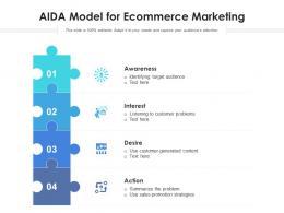 AIDA Model For Ecommerce Marketing