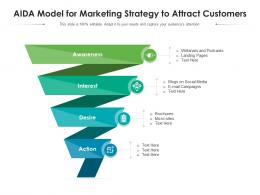 AIDA Model For Marketing Strategy To Attract Customers