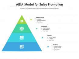 AIDA Model For Sales Promotion