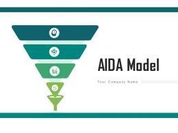 AIDA Model Marketing Awareness Strategy Customers Information Ecommerce