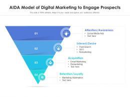 AIDA Model Of Digital Marketing To Engage Prospects