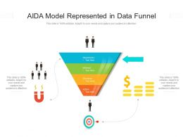 AIDA Model Represented In Data Funnel